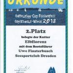 Gaffelrigg-Cup_2018_2. Platz