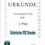 Vereinsrangliste_JMK_3.Platz_2018