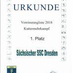 Vereinsrangliste_KMK_3.Platz_2018
