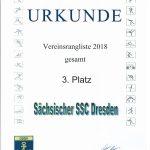 Vereinsrangliste_gesamt_3.Platz_2018